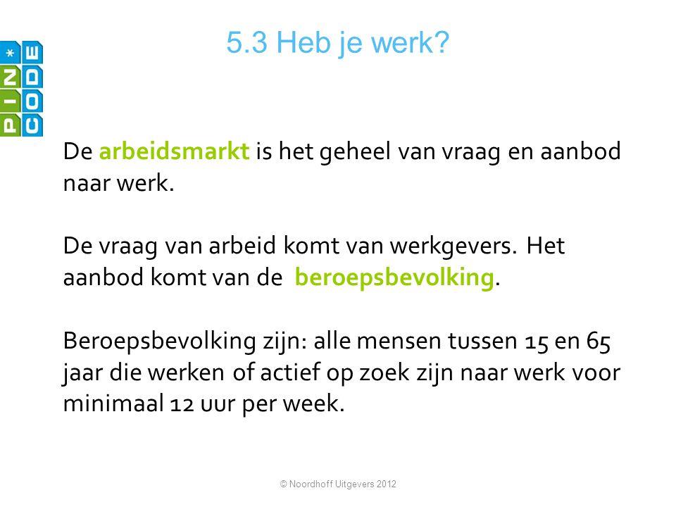 5.3 Heb je werk.De arbeidsmarkt is het geheel van vraag en aanbod naar werk.