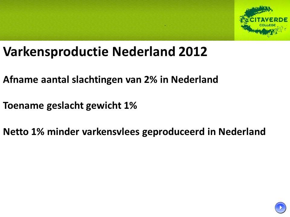 Varkensproductie Nederland 2012 Afname aantal slachtingen van 2% in Nederland Toename geslacht gewicht 1% Netto 1% minder varkensvlees geproduceerd in