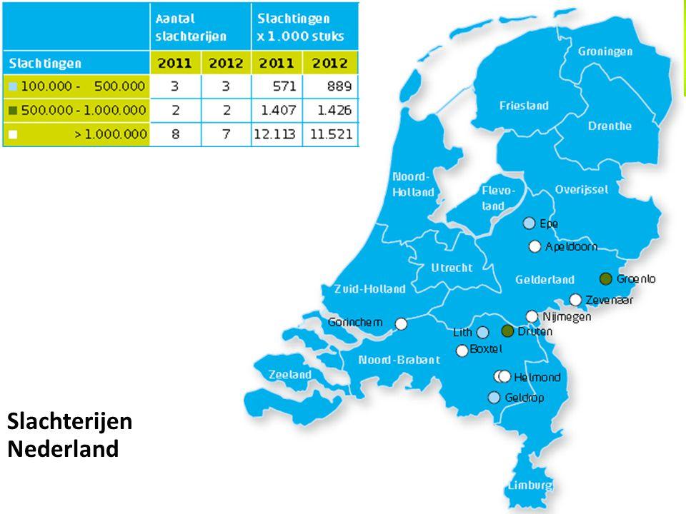 Slachterijen in Nederland