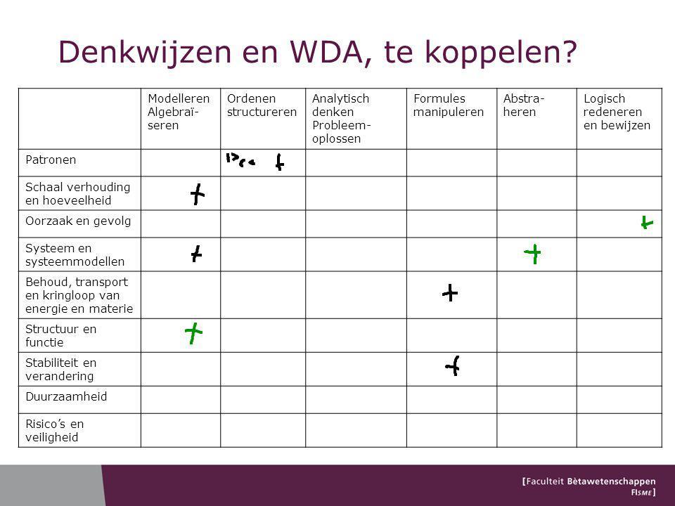 Denkwijzen en WDA, te koppelen.