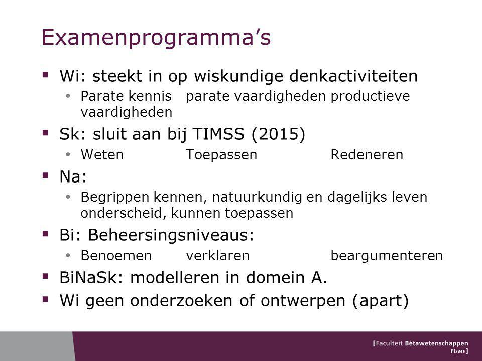 Examenprogramma's  Wi: steekt in op wiskundige denkactiviteiten Parate kennisparate vaardighedenproductieve vaardigheden  Sk: sluit aan bij TIMSS (2015) WetenToepassenRedeneren  Na: Begrippen kennen, natuurkundig en dagelijks leven onderscheid, kunnen toepassen  Bi: Beheersingsniveaus: Benoemenverklarenbeargumenteren  BiNaSk: modelleren in domein A.