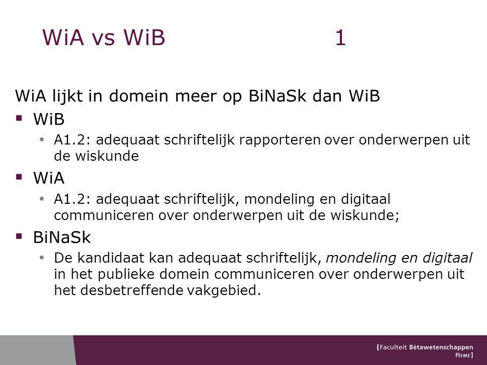 WiA vs WiB 1 WiA lijkt in domein meer op BiNaSk dan WiB  WiB A1.2: adequaat schriftelijk rapporteren over onderwerpen uit de wiskunde  WiA A1.2: adequaat schriftelijk, mondeling en digitaal communiceren over onderwerpen uit de wiskunde;  BiNaSk De kandidaat kan adequaat schriftelijk, mondeling en digitaal in het publieke domein communiceren over onderwerpen uit het desbetreffende vakgebied.
