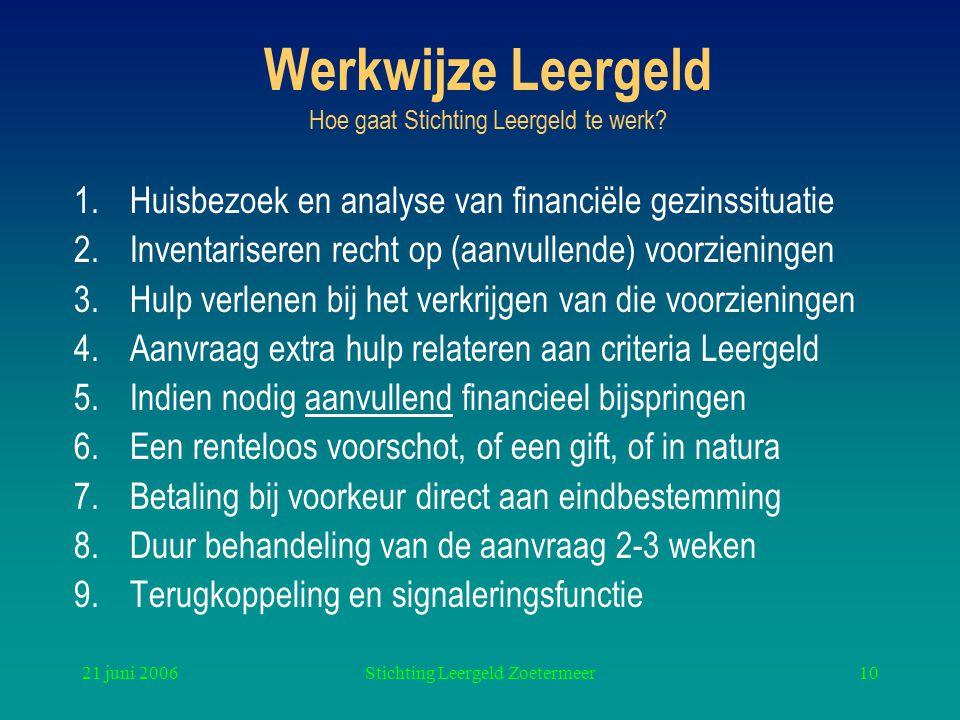 21 juni 2006Stichting Leergeld Zoetermeer10 Werkwijze Leergeld Hoe gaat Stichting Leergeld te werk? 1.Huisbezoek en analyse van financiële gezinssitua