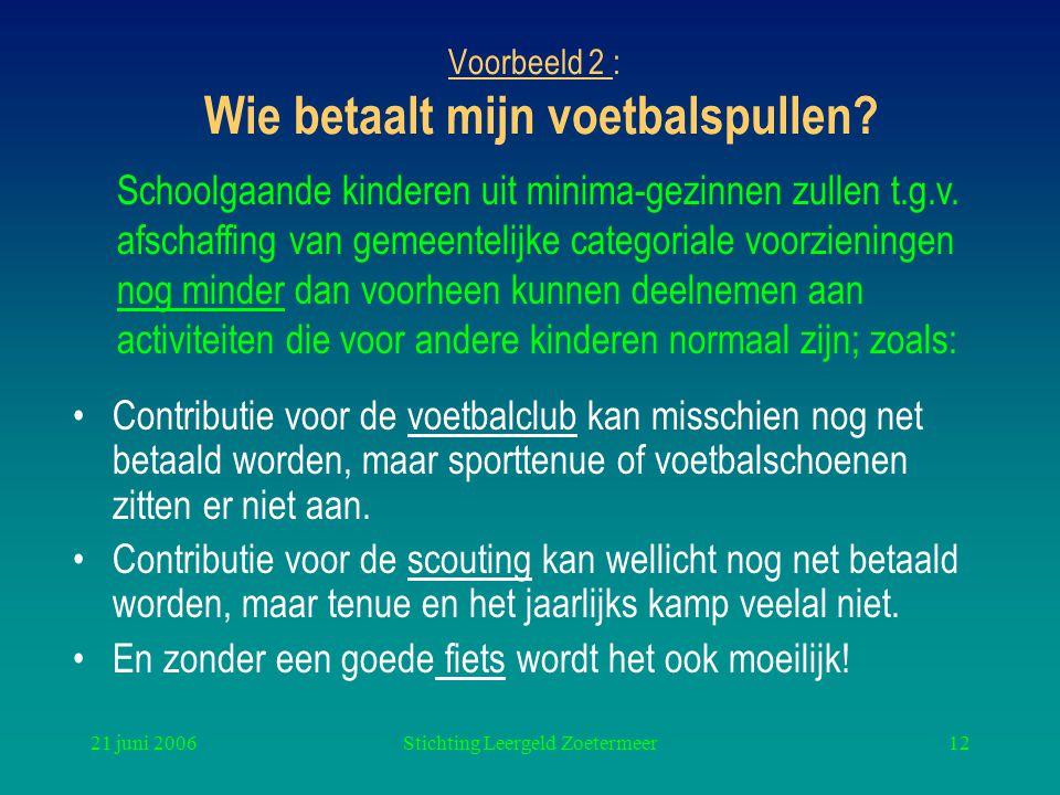 21 juni 2006Stichting Leergeld Zoetermeer12 Voorbeeld 2 : Wie betaalt mijn voetbalspullen? Contributie voor de voetbalclub kan misschien nog net betaa