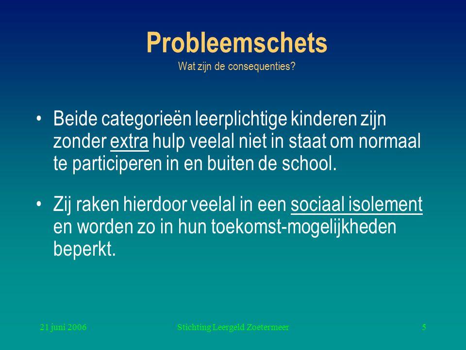 21 juni 2006Stichting Leergeld Zoetermeer5 Probleemschets Wat zijn de consequenties.
