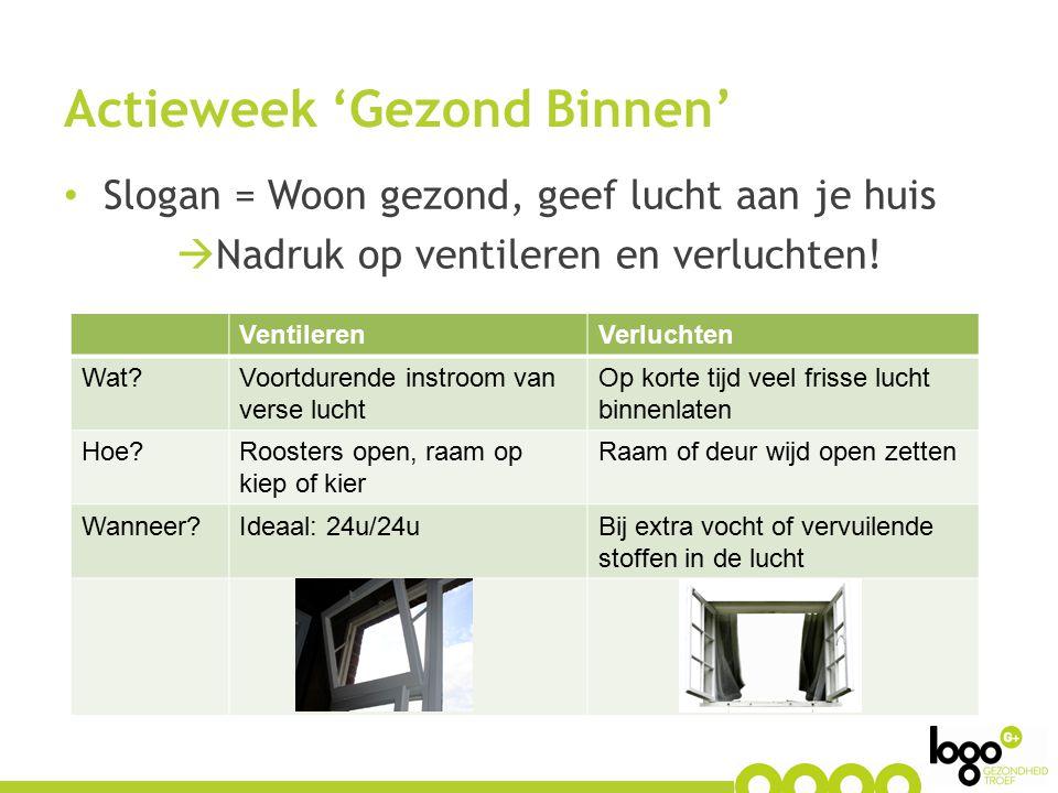 Actieweek 'Gezond Binnen' Slogan = Woon gezond, geef lucht aan je huis  Nadruk op ventileren en verluchten! VentilerenVerluchten Wat?Voortdurende ins