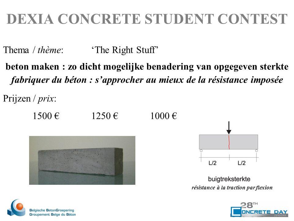 DEXIA CONCRETE STUDENT CONTEST Thema / thème: 'The Right Stuff' beton maken : zo dicht mogelijke benadering van opgegeven sterkte fabriquer du béton : s'approcher au mieux de la résistance imposée Prijzen / prix: 1500 €1250 € 1000 € résistance à la traction par flexion