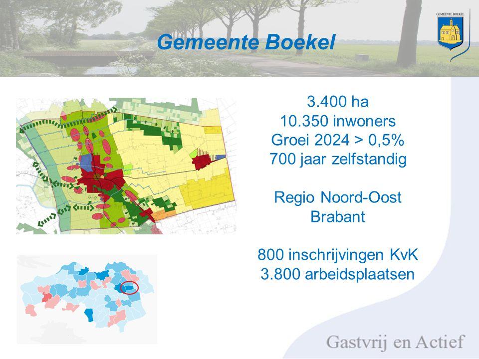 3.400 ha 10.350 inwoners Groei 2024 > 0,5% 700 jaar zelfstandig Regio Noord-Oost Brabant 800 inschrijvingen KvK 3.800 arbeidsplaatsen Gemeente Boekel