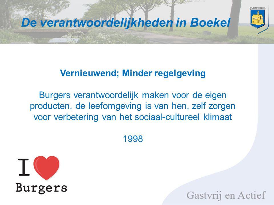 De verantwoordelijkheden in Boekel Vernieuwend; Minder regelgeving Burgers verantwoordelijk maken voor de eigen producten, de leefomgeving is van hen, zelf zorgen voor verbetering van het sociaal-cultureel klimaat 1998