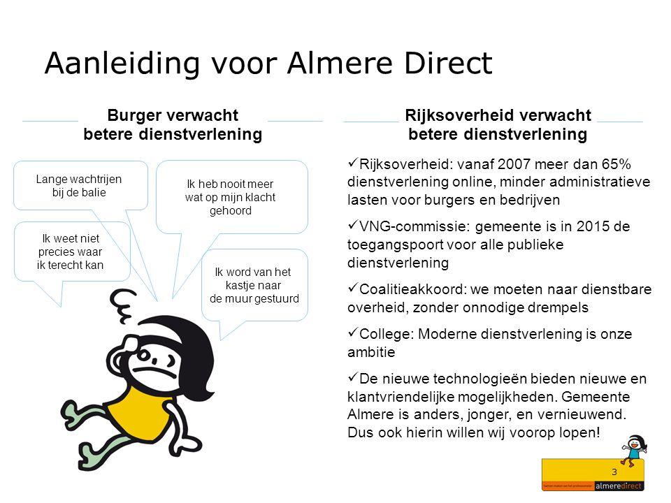 3 Aanleiding voor Almere Direct Lange wachtrijen bij de balie Ik heb nooit meer wat op mijn klacht gehoord Ik word van het kastje naar de muur gestuur