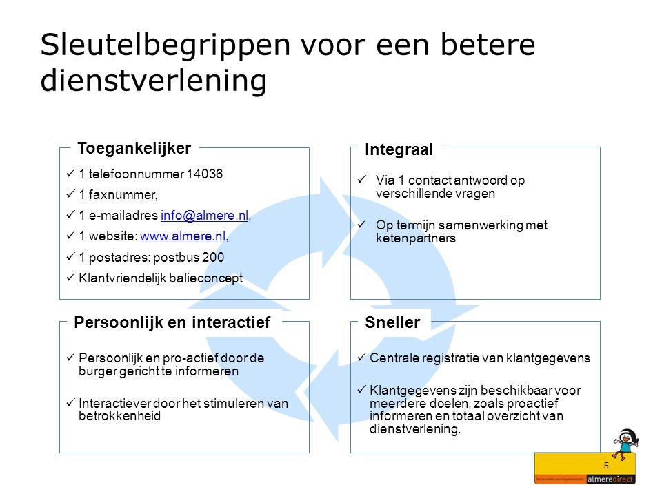 5 1 telefoonnummer 14036 1 faxnummer, 1 e-mailadres info@almere.nl,info@almere.nl 1 website: www.almere.nl,www.almere.nl 1 postadres: postbus 200 Klan