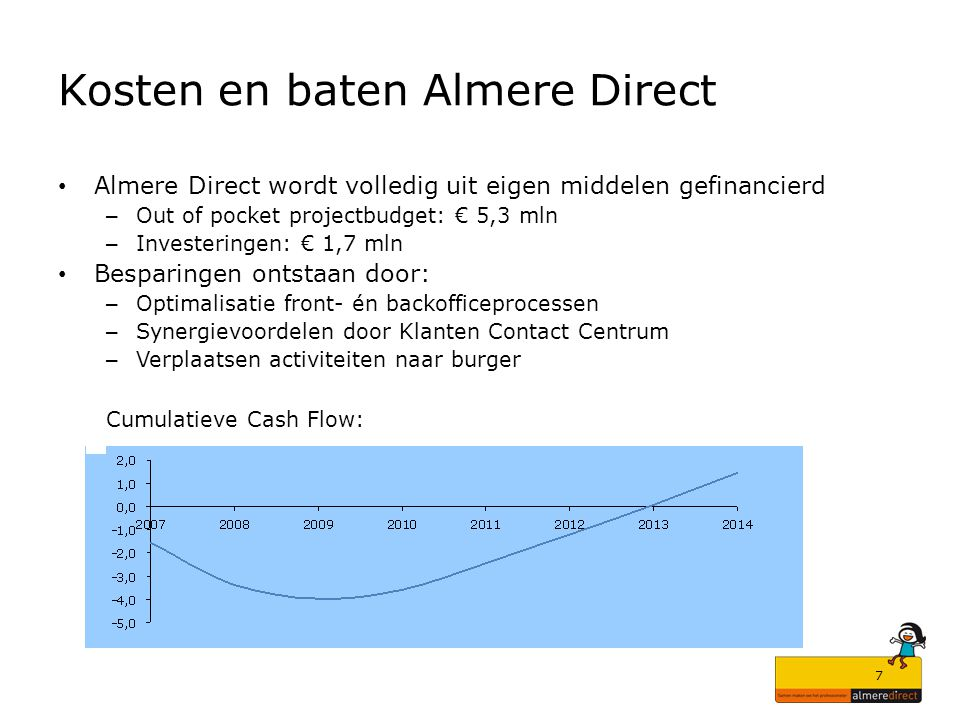 7 Kosten en baten Almere Direct Almere Direct wordt volledig uit eigen middelen gefinancierd – Out of pocket projectbudget: € 5,3 mln – Investeringen: