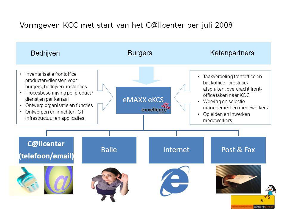 FrontOffice BackOffice PABX (VOIP) GBA-V ERMS Kennis Bank DMS Melddesk Openbare Ruimte Afval RIS Piv4all GBA Q-WIN afspraken Verdere BackOffice applicaties eMaxx KCS eMaxx MidOffice Digitaal Loket Almere.nl info&almere.nl Post/fax C@llcenter & Balie PISA Producten database Authenticatie E-formulieren (processen) Electr.betalen MS Outlook Allocatie naar backoffice medewerkers Data warehouse Contactregistratie Procesintake zaken Toewijzen zaken => BO Voortgangsbewaking Processturing FO-BO koppelingen Gegevensmagazijn (personen, bedrijven) Zakenmagazijn MidOffice E-forms, bijvoorbeeld: Klachten Meldingen APV vergunningen Uittreksel GBA Digitaal Loket almere.nl/ hyves