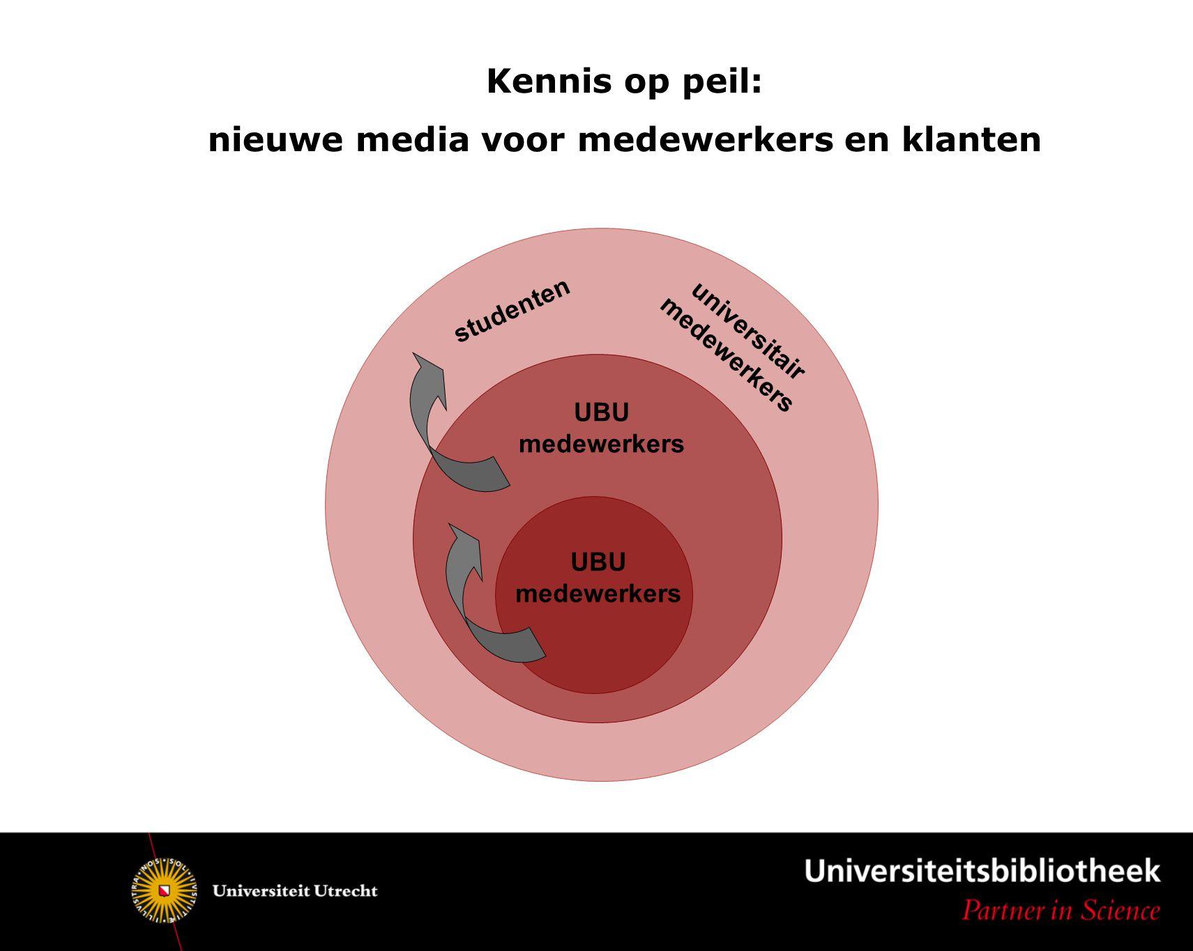 UBU medewerkers UBU medewerkers universitair medewerkers studenten Kennis op peil: nieuwe media voor medewerkers en klanten