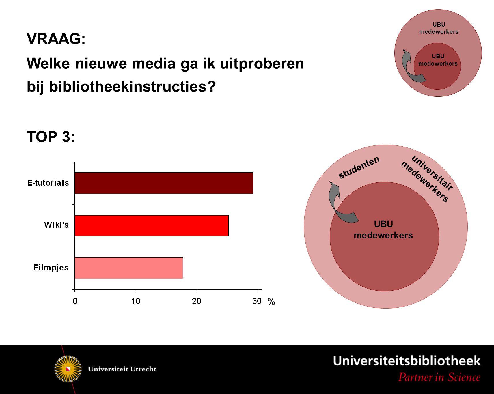 UBU medewerkers UBU medewerkers VRAAG: Welke nieuwe media ga ik uitproberen bij bibliotheekinstructies.