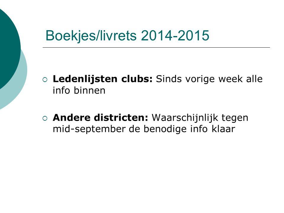Boekjes/livrets 2014-2015  Ledenlijsten clubs: Sinds vorige week alle info binnen  Andere districten: Waarschijnlijk tegen mid-september de benodige info klaar