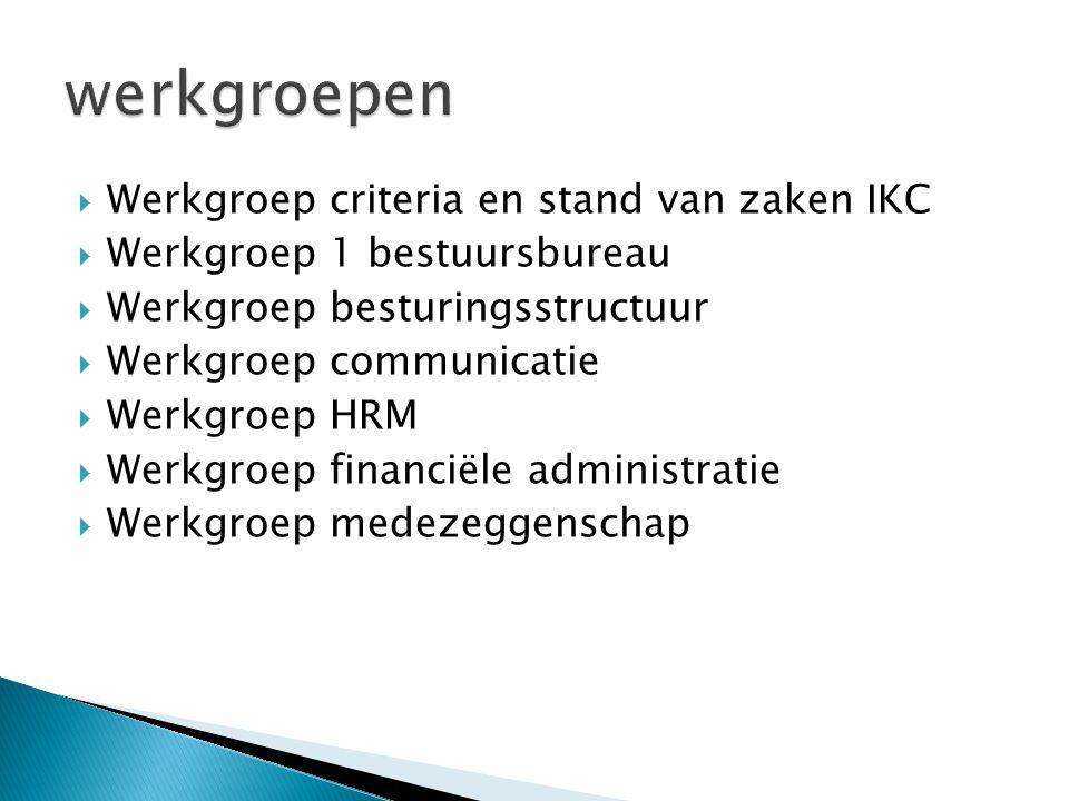  Werkgroep criteria en stand van zaken IKC  Werkgroep 1 bestuursbureau  Werkgroep besturingsstructuur  Werkgroep communicatie  Werkgroep HRM  We