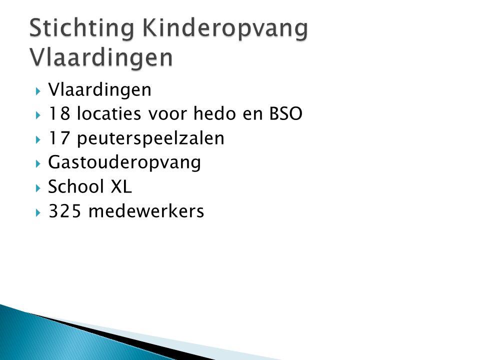  Vlaardingen  18 locaties voor hedo en BSO  17 peuterspeelzalen  Gastouderopvang  School XL  325 medewerkers
