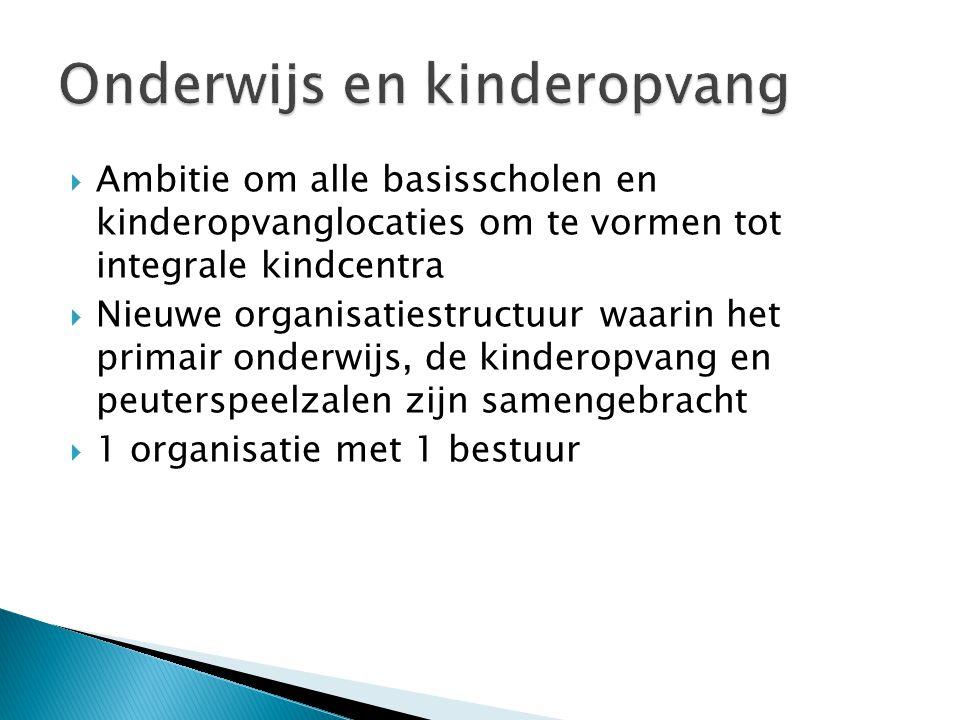  Ambitie om alle basisscholen en kinderopvanglocaties om te vormen tot integrale kindcentra  Nieuwe organisatiestructuur waarin het primair onderwij