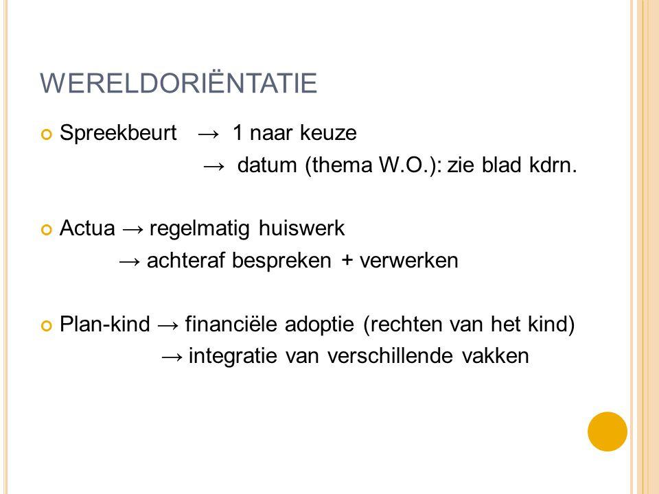 WERELDORIËNTATIE Spreekbeurt → 1 naar keuze → datum (thema W.O.): zie blad kdrn. Actua → regelmatig huiswerk → achteraf bespreken + verwerken Plan-kin