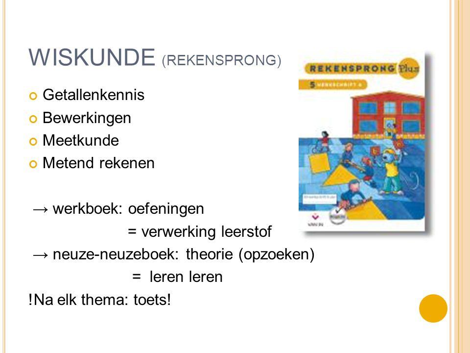 WISKUNDE (REKENSPRONG) Getallenkennis Bewerkingen Meetkunde Metend rekenen → werkboek: oefeningen = verwerking leerstof → neuze-neuzeboek: theorie (op