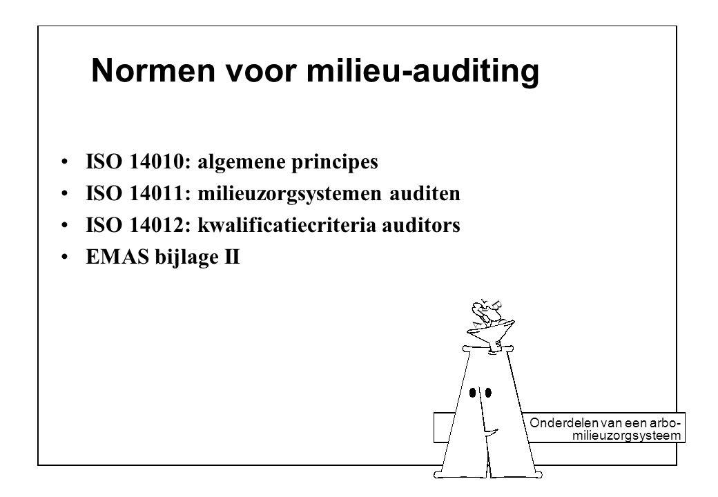 Onderdelen van een arbo- milieuzorgsysteem Normen voor milieu-auditing ISO 14010: algemene principes ISO 14011: milieuzorgsystemen auditen ISO 14012: