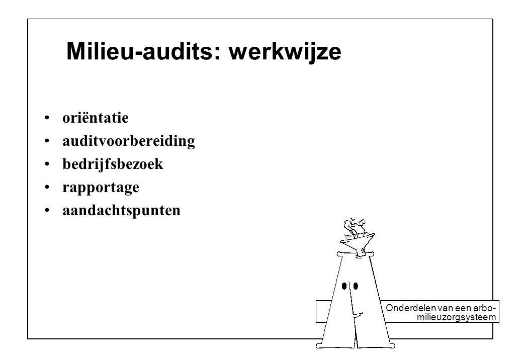 Onderdelen van een arbo- milieuzorgsysteem Milieu-audits: werkwijze oriëntatie auditvoorbereiding bedrijfsbezoek rapportage aandachtspunten