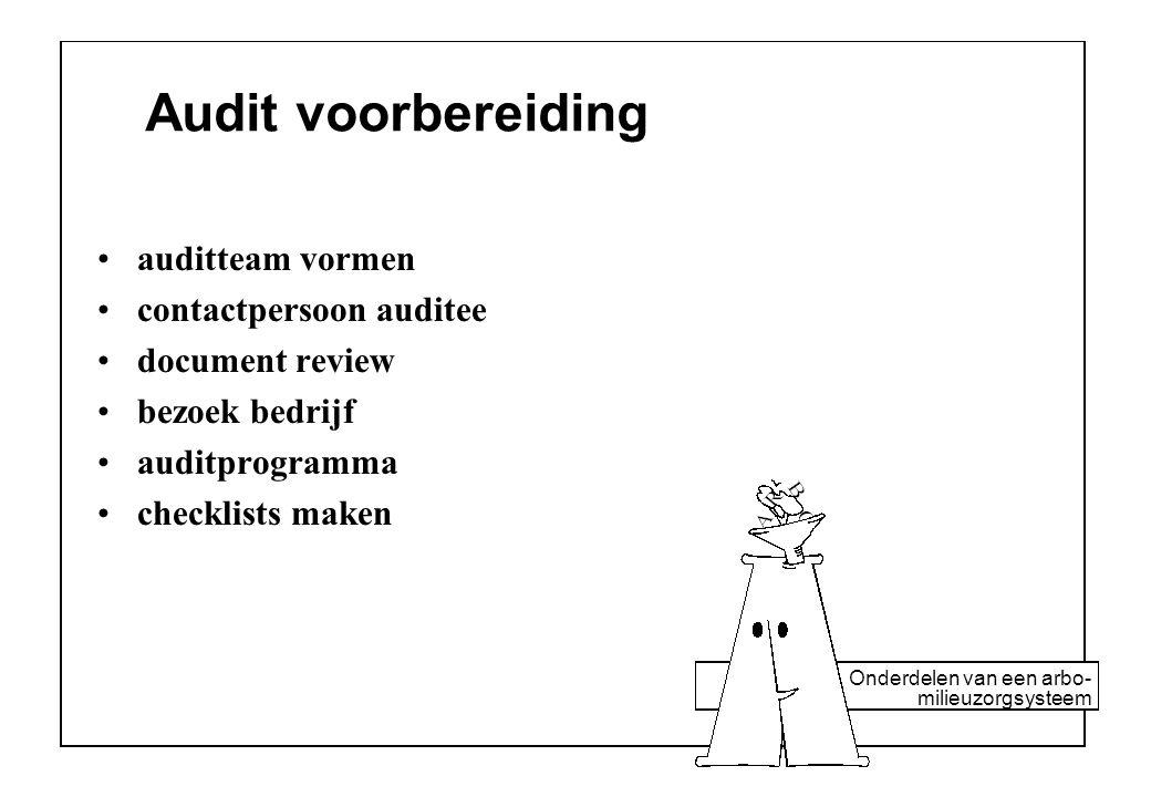 Onderdelen van een arbo- milieuzorgsysteem Aandachtspunten (1) voorbereiding van de audit opstellen en gebruik van vragenlijsten houden van interviews/gesprekken