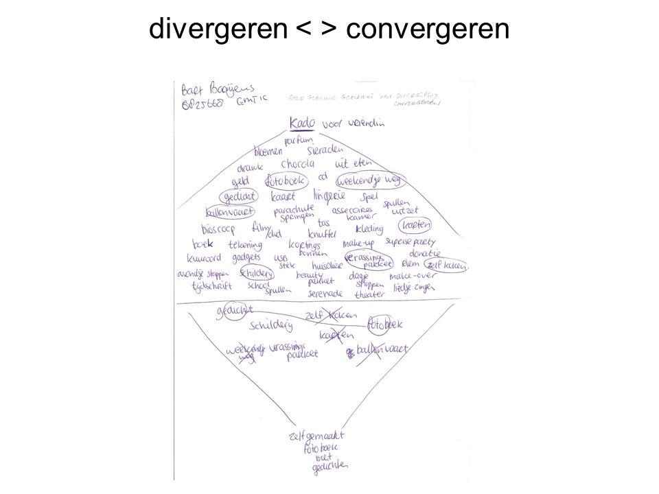 divergeren convergeren