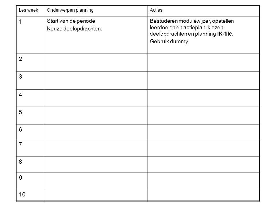 Les weekOnderwerpen planningActies 1 Start van de periode Keuze deelopdrachten: Bestuderen modulewijzer, opstellen leerdoelen en actieplan, kiezen dee