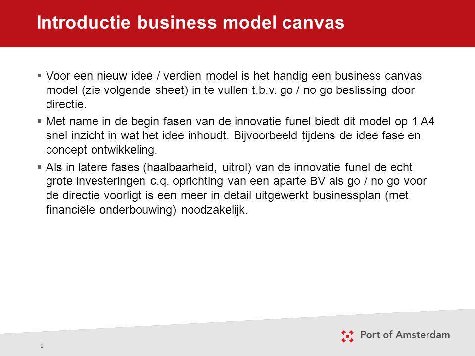 Introductie business model canvas 2  Voor een nieuw idee / verdien model is het handig een business canvas model (zie volgende sheet) in te vullen t.