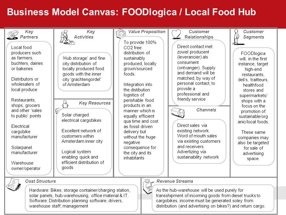 Business Model Canvas: FOODlogica / Local Food Hub Value Proposition Channels Customer Relationships Customer Segments Revenue Streams Cost Structure