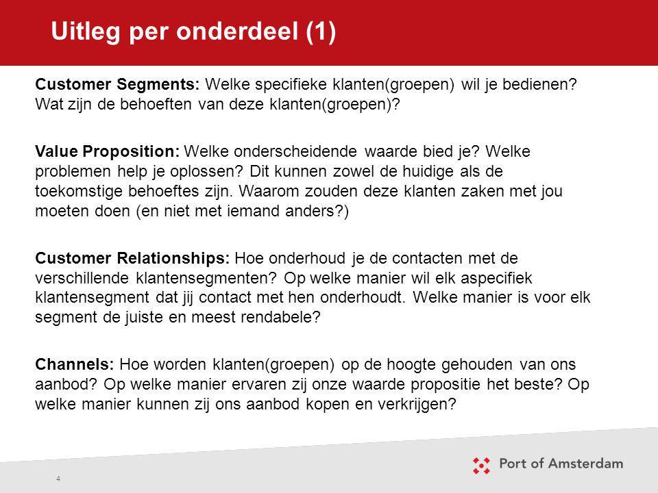 Uitleg per onderdeel (1) 4 Customer Segments: Welke specifieke klanten(groepen) wil je bedienen? Wat zijn de behoeften van deze klanten(groepen)? Valu