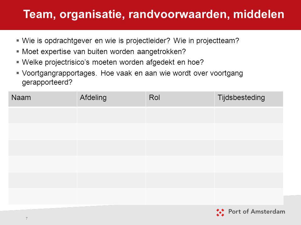 Team, organisatie, randvoorwaarden, middelen 7  Wie is opdrachtgever en wie is projectleider? Wie in projectteam?  Moet expertise van buiten worden