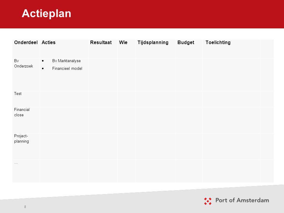 Actieplan 8 OnderdeelActiesResultaatWieTijdsplanningBudget Toelichting Bv Onderzoek  Bv Marktanalyse  Financieel model Test Financial close Project-