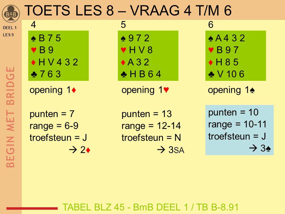 DEEL 1 LES 9 ♠ 9 7 2 ♥ H V 8 ♦ A 3 2 ♣ H B 6 4 ♠ A 4 3 2 ♥ B 9 7 ♦ H 8 5 ♣ V 10 6 456 punten = 10 range = 10-11 troefsteun = J  3♠ ♠ B 7 5 ♥ B 9 ♦ H V 4 3 2 ♣ 7 6 3 opening 1♥ punten = 13 range = 12-14 troefsteun = N  3 SA TABEL BLZ 45 - BmB DEEL 1 / TB B-8.91 opening 1♦ punten = 7 range = 6-9 troefsteun = J  2♦ opening 1♠ TOETS LES 8 – VRAAG 4 T/M 6
