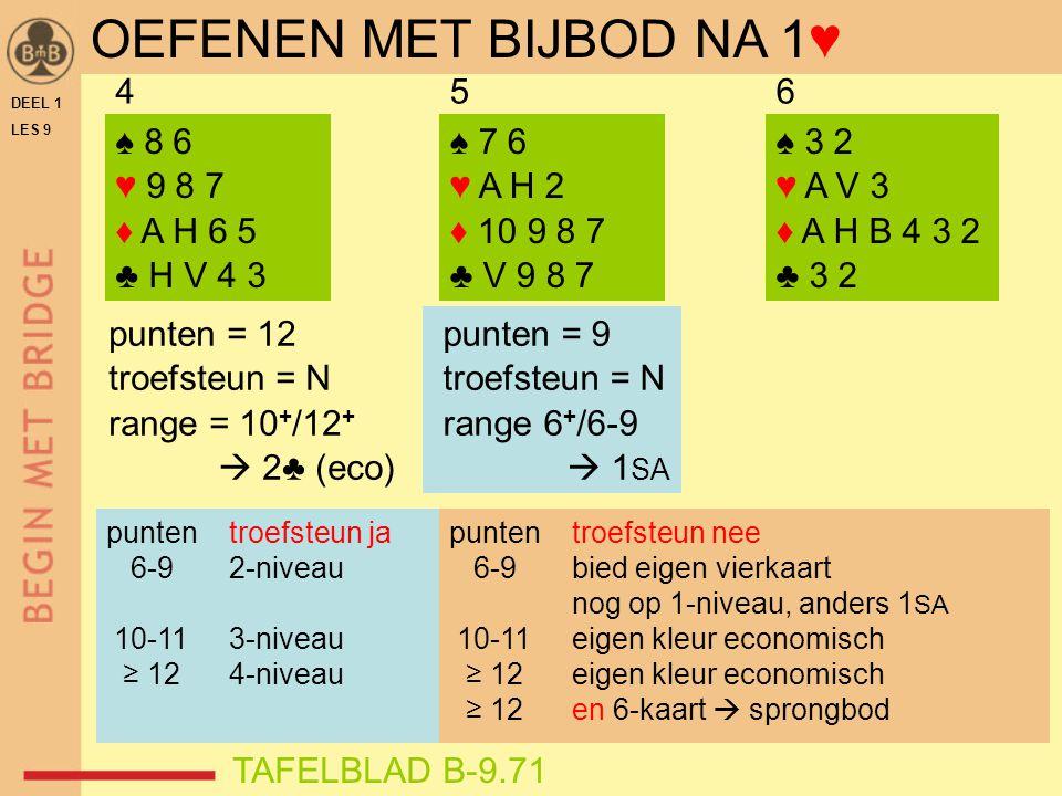 DEEL 1 LES 9 ♠ 8 6 ♥ 9 8 7 ♦ A H 6 5 ♣ H V 4 3 ♠ 3 2 ♥ A V 3 ♦ A H B 4 3 2 ♣ 3 2 punten = 9 troefsteun = N range 6 + /6-9  1 SA 456 ♠ 7 6 ♥ A H 2 ♦ 10 9 8 7 ♣ V 9 8 7 punten = 12 troefsteun = N range = 10 + /12 +  2♣ (eco) TAFELBLAD B-9.71 OEFENEN MET BIJBOD NA 1♥ punten troefsteun ja 6-9 2-niveau 10-11 3-niveau ≥ 12 4-niveau punten troefsteun nee 6-9 bied eigen vierkaart nog op 1-niveau, anders 1 SA 10-11 eigen kleur economisch ≥ 12 eigen kleur economisch ≥ 12 en 6-kaart  sprongbod