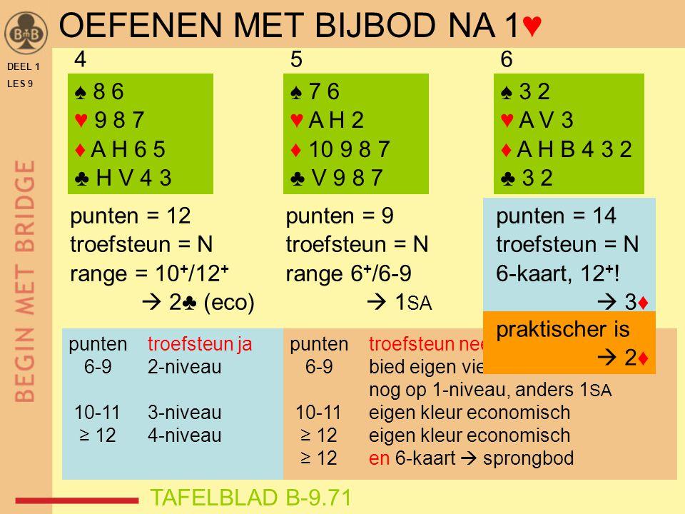 DEEL 1 LES 9 ♠ 8 6 ♥ 9 8 7 ♦ A H 6 5 ♣ H V 4 3 ♠ 3 2 ♥ A V 3 ♦ A H B 4 3 2 ♣ 3 2 punten = 14 troefsteun = N 6-kaart, 12 + .