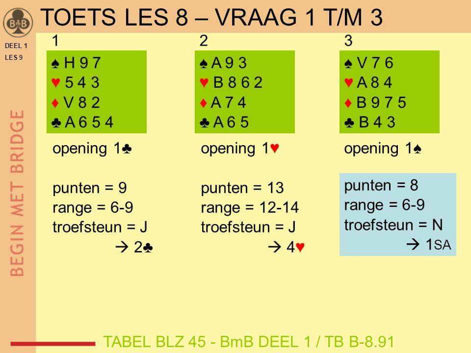 DEEL 1 LES 9 ♠ H 9 7 ♥ 5 4 3 ♦ V 8 2 ♣ A 6 5 4 ♠ A 9 3 ♥ B 8 6 2 ♦ A 7 4 ♣ A 6 5 123 punten = 8 range = 6-9 troefsteun = N  1 SA ♠ V 7 6 ♥ A 8 4 ♦ B 9 7 5 ♣ B 4 3 opening 1♥ punten = 13 range = 12-14 troefsteun = J  4♥ TABEL BLZ 45 - BmB DEEL 1 / TB B-8.91 opening 1♣ punten = 9 range = 6-9 troefsteun = J  2♣ opening 1♠ TOETS LES 8 – VRAAG 1 T/M 3