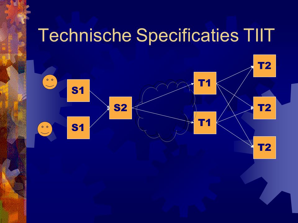 Hoe werkt EVE  S1:  Eventsd: interceptie van RADIUS en DHCP  EVE: interceptie van IP traffic (sniffing)  EVEdisk: versturen van gebufferd verkeer  S2:  Relay: opent SSL tunnels naar T1's en S1's en forward traffic  Hardware:  Intel ISP 2150 2u rackmount  3x ethernet, 1 Ghz.