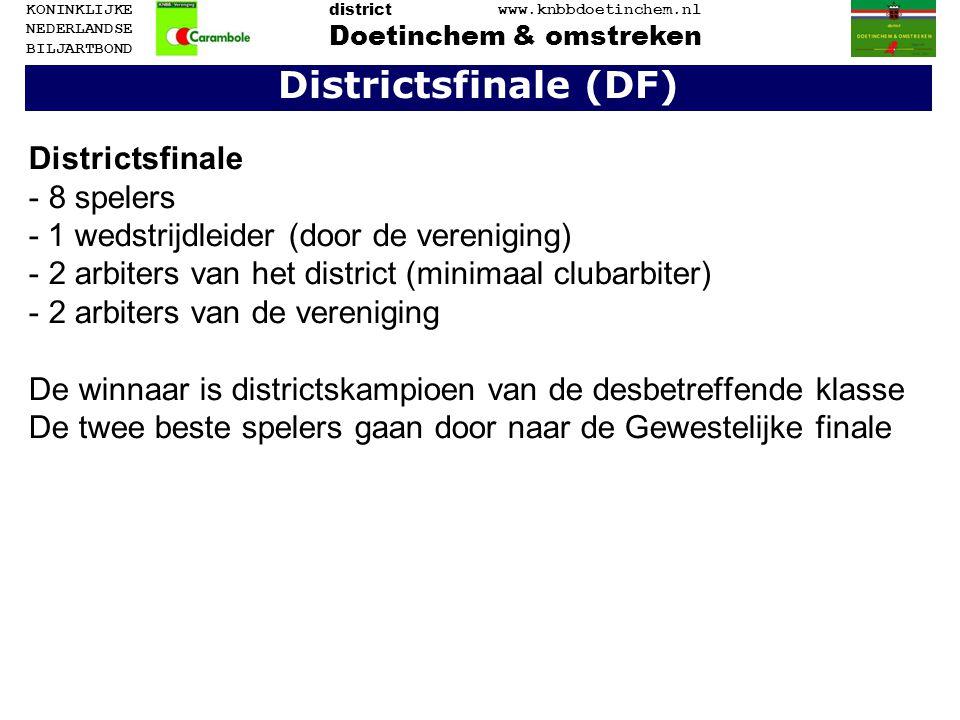 Districtsfinale (DF) Districtsfinale - 8 spelers - 1 wedstrijdleider (door de vereniging) - 2 arbiters van het district (minimaal clubarbiter) - 2 arbiters van de vereniging De winnaar is districtskampioen van de desbetreffende klasse De twee beste spelers gaan door naar de Gewestelijke finale Doetinchem & omstreken www.knbbdoetinchem.nl district KONINKLIJKE NEDERLANDSE BILJARTBOND