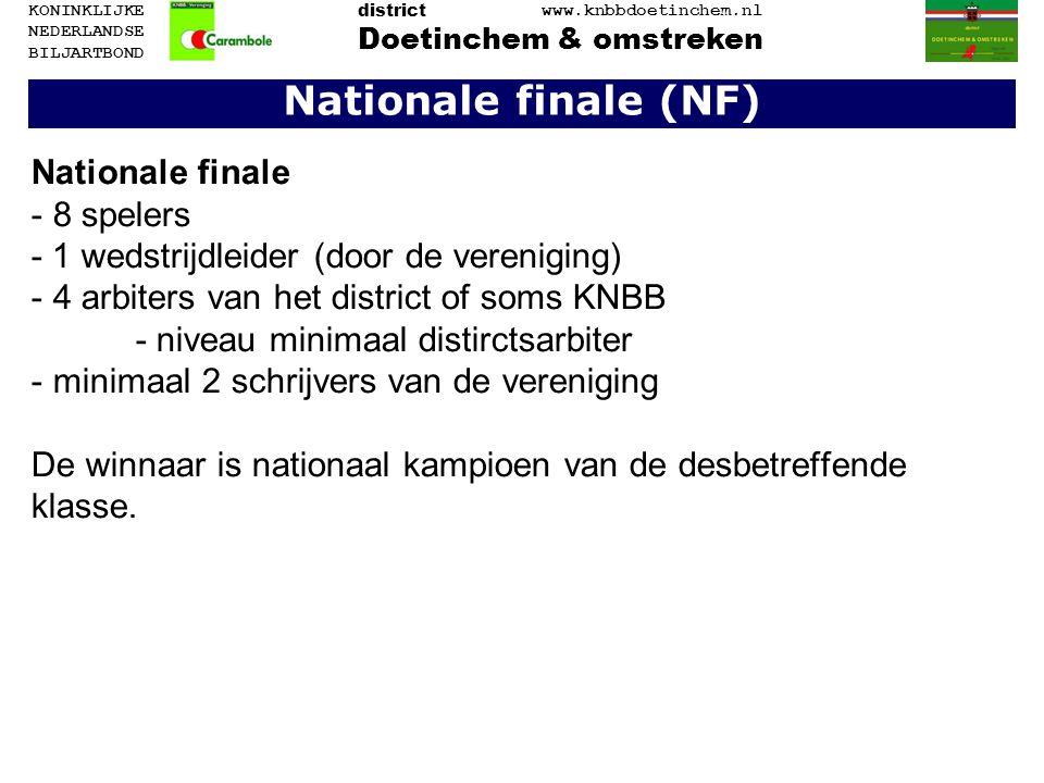 Nationale finale (NF) Nationale finale - 8 spelers - 1 wedstrijdleider (door de vereniging) - 4 arbiters van het district of soms KNBB - niveau minimaal distirctsarbiter - minimaal 2 schrijvers van de vereniging De winnaar is nationaal kampioen van de desbetreffende klasse.