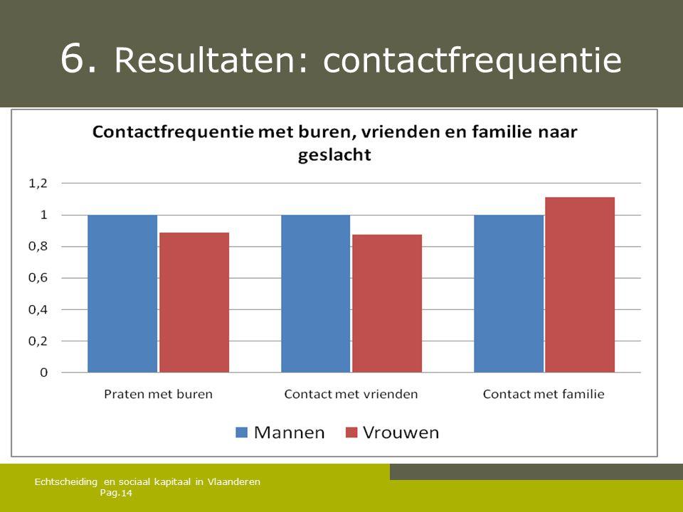 Pag. 6. Resultaten: contactfrequentie Echtscheiding en sociaal kapitaal in Vlaanderen 14
