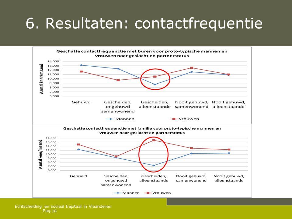 Pag. 6. Resultaten: contactfrequentie Echtscheiding en sociaal kapitaal in Vlaanderen 18