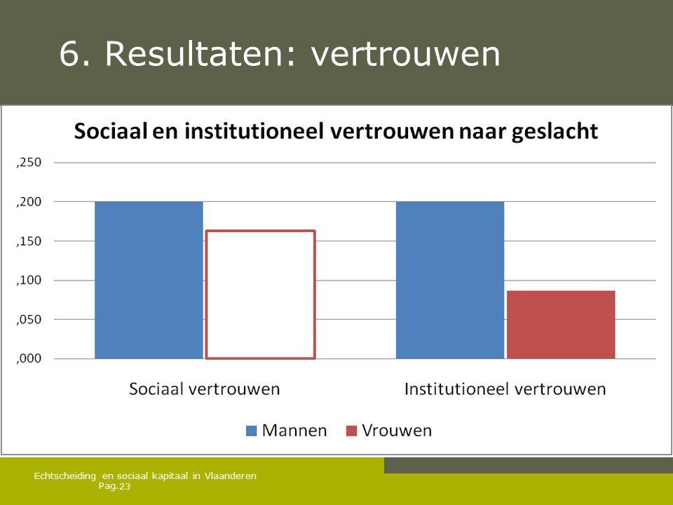 Pag. 6. Resultaten: vertrouwen Echtscheiding en sociaal kapitaal in Vlaanderen 23