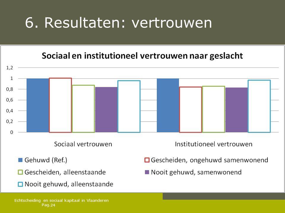 Pag. 6. Resultaten: vertrouwen Echtscheiding en sociaal kapitaal in Vlaanderen 24