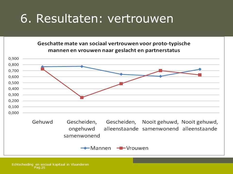Pag. 6. Resultaten: vertrouwen Echtscheiding en sociaal kapitaal in Vlaanderen 25