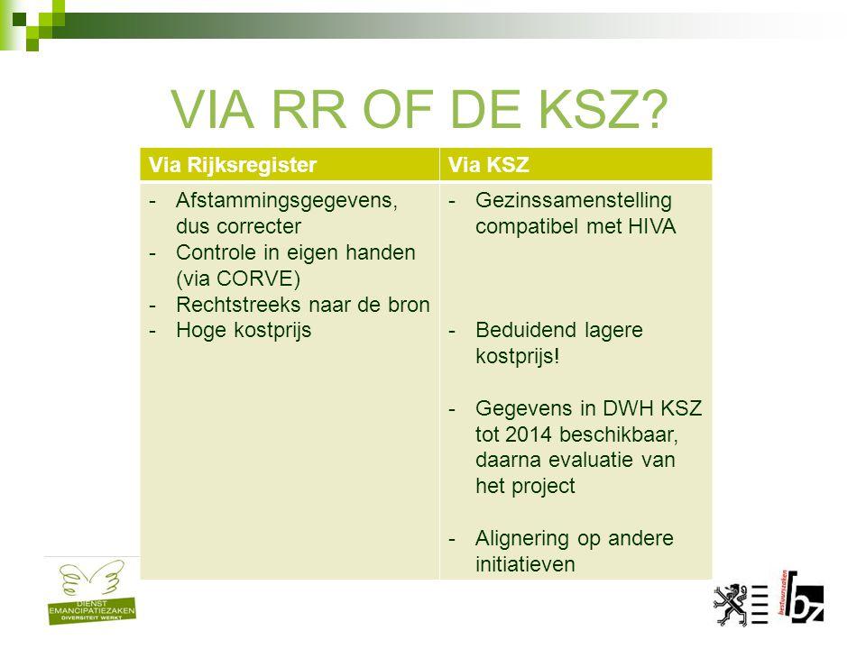VIA RR OF DE KSZ.