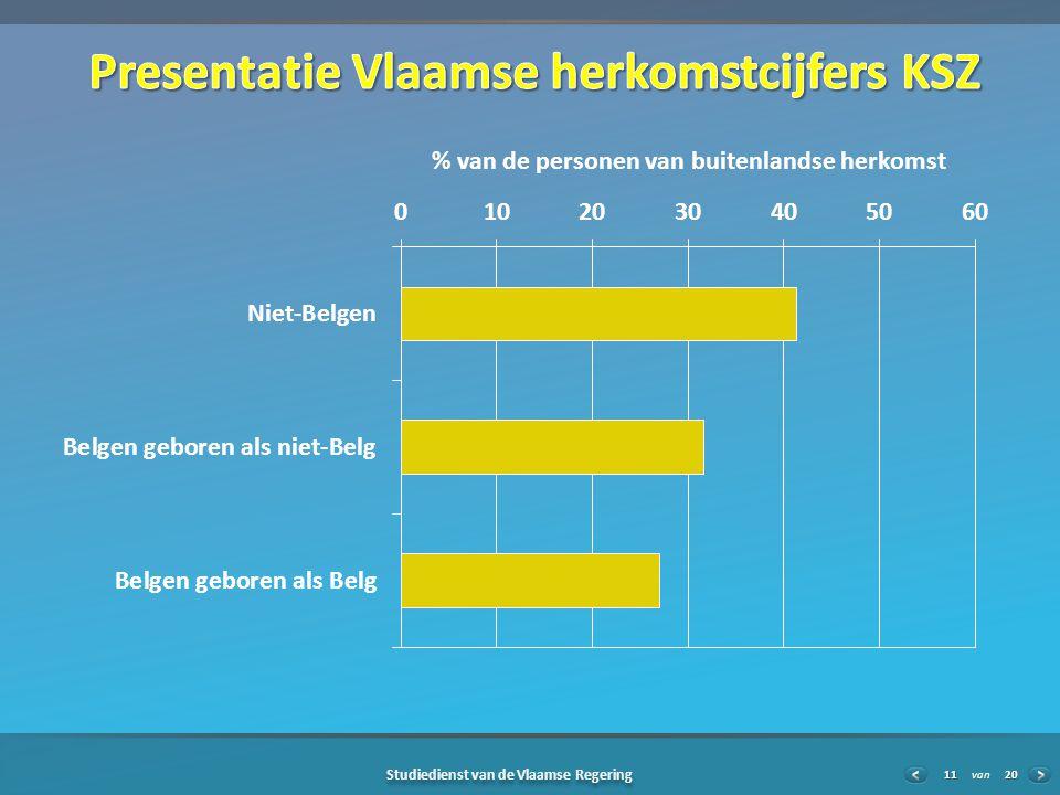 20 Studiedienst van de Vlaamse Regering van11
