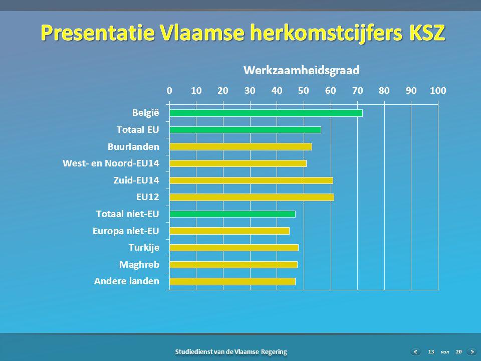 20 Studiedienst van de Vlaamse Regering van13